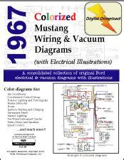 Mustang Service Manual
