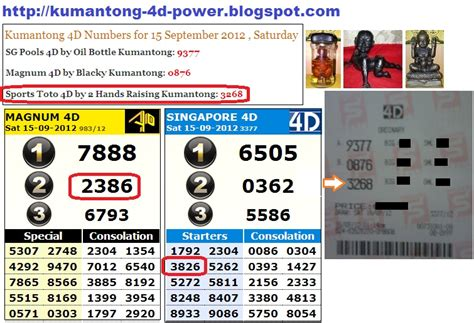 Singapore Pools Toto Result Today