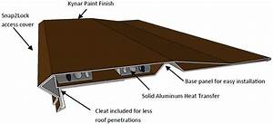 Heated Eaves And Roof Panel Systems