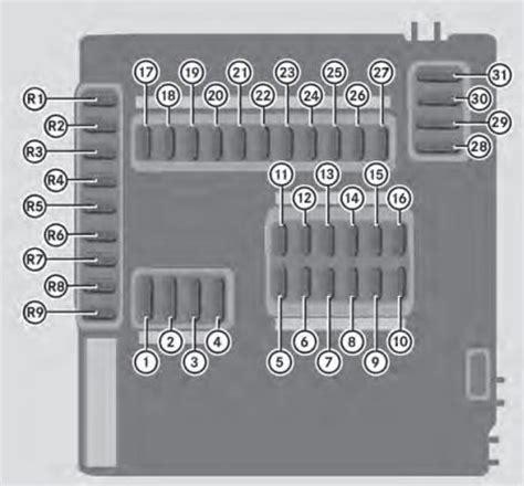 Smart fortwo mk3 fuse box smart fortwo iii mk3 2013 coupe and cabriolet fuse box on smart fortwo fuse box diagram