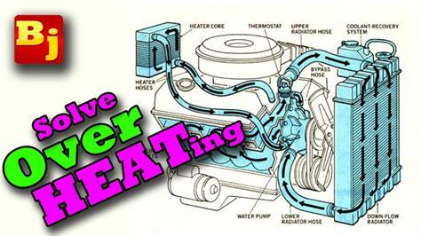 engine overheating  steps  solve youtube
