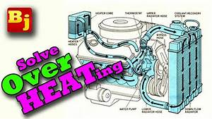 Engine Overheating  - 9 Steps To Solve