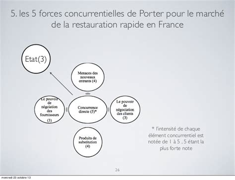 strat 233 gie d entreprise power point