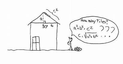 Radical Expressions Jobs Example Radicals Pythagoras