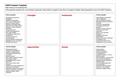 analysis template 40 free swot analysis templates in word demplates