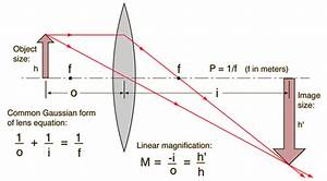 Solved  Theory The Thin Lens Equation Can Be Written As 1
