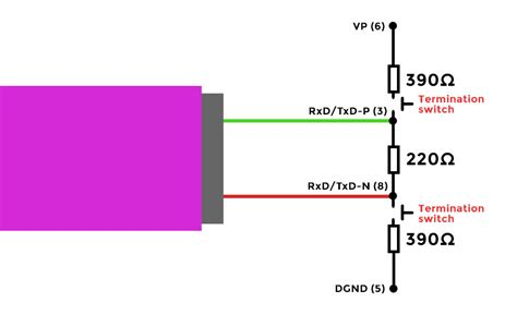 Profibus Cable Connector Termination Tips