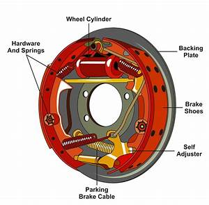 Drum-brake-diagram-1 B