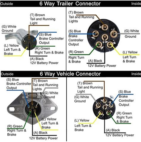 5 wire trailer to 7 pin plug wiring diagram