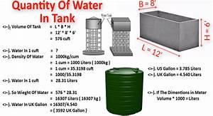 Calcul Volume Litre : water quantity calculation in rectangular tank learn how ~ Melissatoandfro.com Idées de Décoration