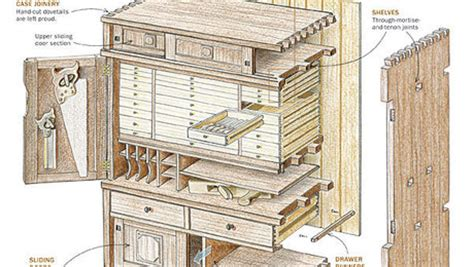 tool chest finewoodworking