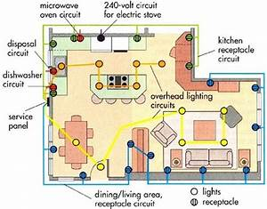 House Electrical Circuit Layout
