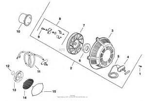 kohler ch  basic  hp parts diagram