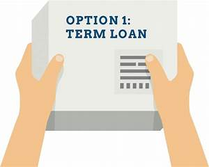 Quote 2 Fund: S... Small Business Loan Quotes