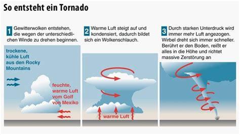 "Naturkatastrophe In Oklahoma ""ein Tornado Kann Innerhalb"
