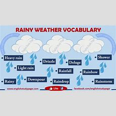 Expressing Rainy Weather In English  English Study Page