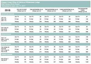 Disney Dvc Point Chart Disney 39 S Copper Creek Points Chart Selling Timeshares Inc