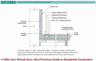 Thinset For Porcelain Tile On Concrete by Floor Framing Details For Tile Flooring