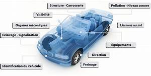 Acheter Une Voiture Sans Controle Technique : controle technique voiture occasion obligatoire vernell steiger blog ~ Gottalentnigeria.com Avis de Voitures