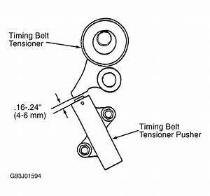 Service Manual  Install Serpintine Belt 1997 Isuzu Trooper