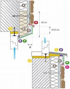 Wärmeausdehnung Berechnen : 3 verlegungstipps abita sistema ~ Themetempest.com Abrechnung