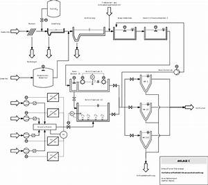 Pin By Steffen Macke On Dia Sample Diagrams
