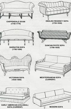 directoire empire furniture guide furniture