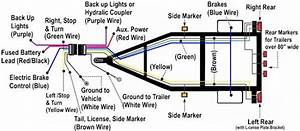 Lauryn Hill Lyric  Elite Trailer Wiring Diagram