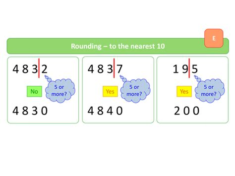 rounding basics decimal places sig figs by newmrsc