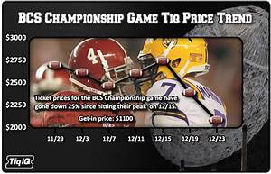 College Football National Championship Game Tickets 2018 ...