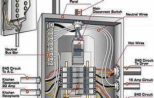 House Fuse Box Wiring Diagram 220 : 200 amp main panel wiring diagram electrical panel box ~ A.2002-acura-tl-radio.info Haus und Dekorationen