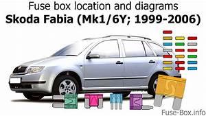 Fuse Box Location And Diagrams  Skoda Fabia  Mk1  6y  1999-2006