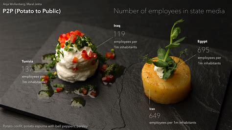 cuisine photo data cuisine p2p potato to