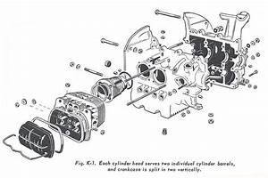 Exploded View Of The 36 Hp Motor  Bus And Beetle Motor