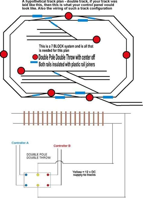 Train Track Wiring Diagrams