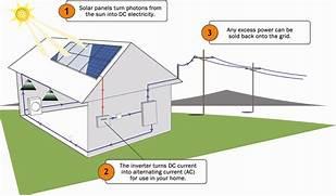 Home Solar Power System Design by Santa Cruz Solar Energy Systems Allterra Solar