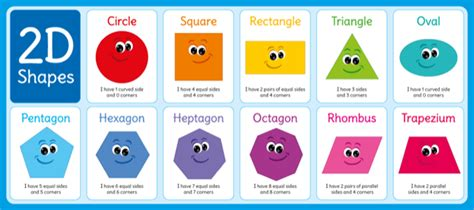 2d Shapes Poster With Smiley Faces Geometry And Maths Sign