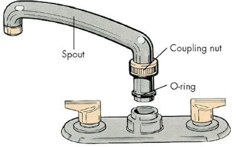 A Charlotte Plumbing Guide To Leaky Faucets