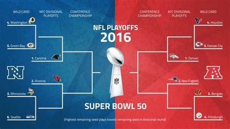 nfl playoffs schedule  road  super bowl