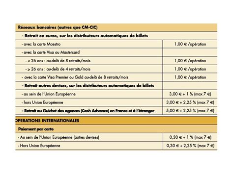 forum mexique afficher le sujet ou dollar et pesos en cours du change