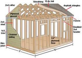 shed plans build your own garden shed storage shed