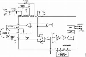Cn0425 Circuit Note