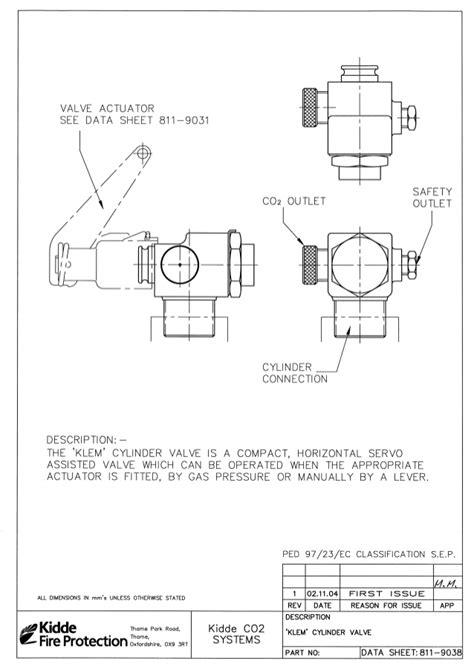 Kidde co2 product manual 050128