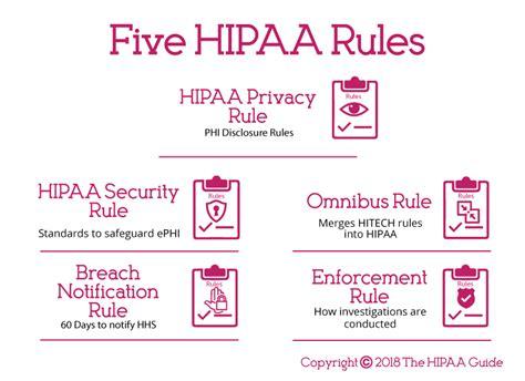 hipaa violation lawsuit examples world