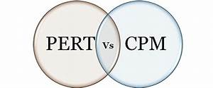 Difference Between Pert And Cpm  With Comparison Chart