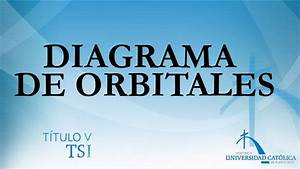 Diagrama Orbitales