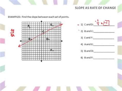 Slope As A Constant Rate Of Change Youtube