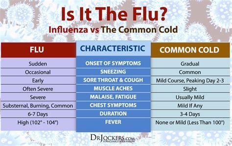 ways  beat  cold  flu fast drjockerscom