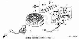 Honda Hrb217 Tda Lawn Mower  Usa  Vin  Maea