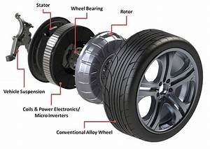 In-wheel Electric Motor Rolling Out In 2014